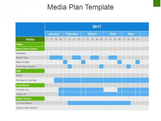Media Plan Template 2 Ppt PowerPoint Presentation Inspiration Format Ideas