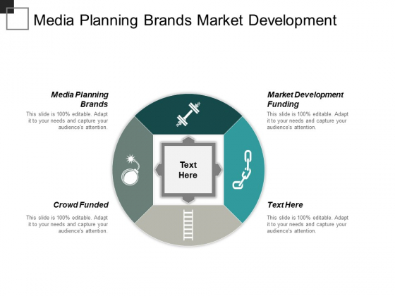 Media Planning Brands Market Development Funding Crowd Funded Ppt PowerPoint Presentation Ideas Graphics Example