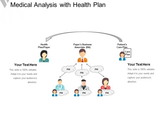 Medical Analysis With Health Plan Ppt PowerPoint Presentation File Pictures PDF