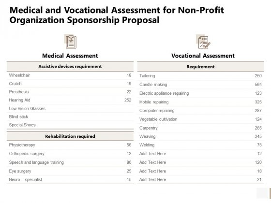 Medical And Vocational Assessment For Non Profit Organization Sponsorship Proposal Inspiration PDF