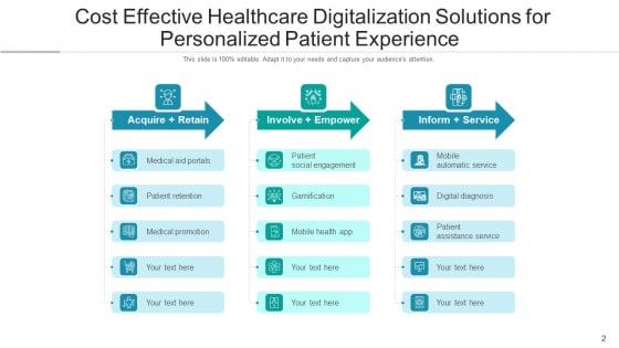 Medical_Automation_Digital_Process_Ppt_PowerPoint_Presentation_Complete_Deck_With_Slides_Slide_2