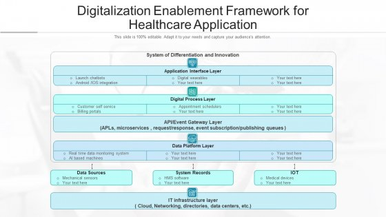 Medical_Automation_Digital_Process_Ppt_PowerPoint_Presentation_Complete_Deck_With_Slides_Slide_3