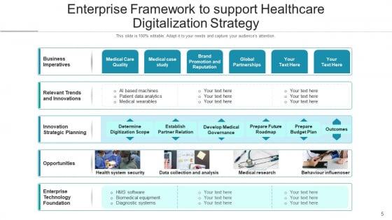 Medical_Automation_Digital_Process_Ppt_PowerPoint_Presentation_Complete_Deck_With_Slides_Slide_5
