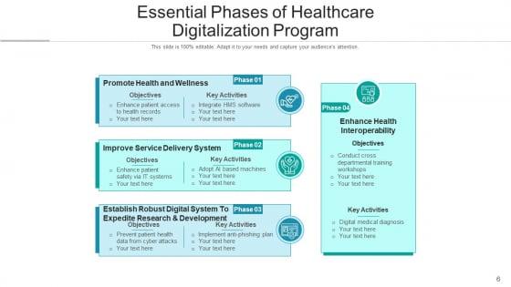 Medical_Automation_Digital_Process_Ppt_PowerPoint_Presentation_Complete_Deck_With_Slides_Slide_6