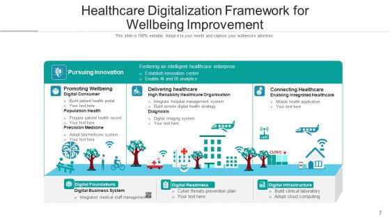 Medical_Automation_Digital_Process_Ppt_PowerPoint_Presentation_Complete_Deck_With_Slides_Slide_7