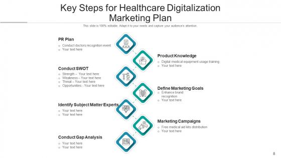 Medical_Automation_Digital_Process_Ppt_PowerPoint_Presentation_Complete_Deck_With_Slides_Slide_8