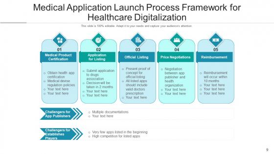 Medical_Automation_Digital_Process_Ppt_PowerPoint_Presentation_Complete_Deck_With_Slides_Slide_9