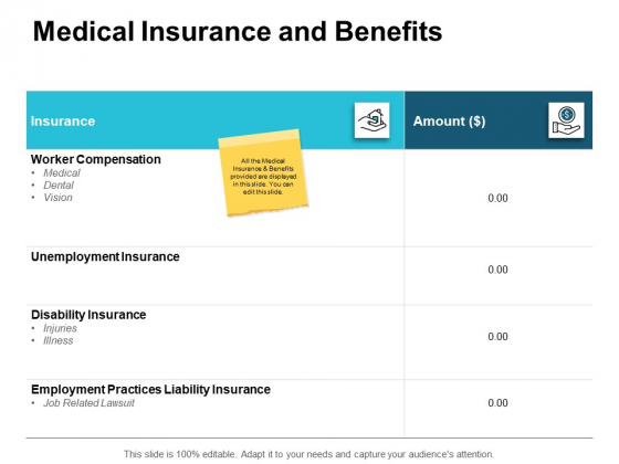 Medical Insurance And Benefits Planning Ppt PowerPoint Presentationmodel Brochure