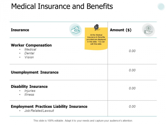Medical Insurance And Benefits Ppt PowerPoint Presentation File Structure