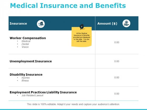 Medical_Insurance_And_Benefits_Ppt_PowerPoint_Presentation_Summary_Graphics_Slide_1