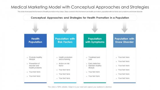 Medical Marketing Model With Conceptual Approaches And Strategies Ppt Styles Guidelines PDF