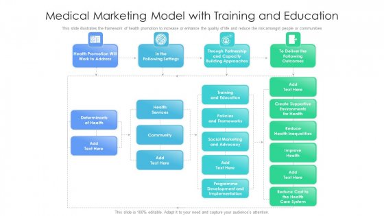 Medical Marketing Model With Training And Education Ppt Show Example Topics PDF