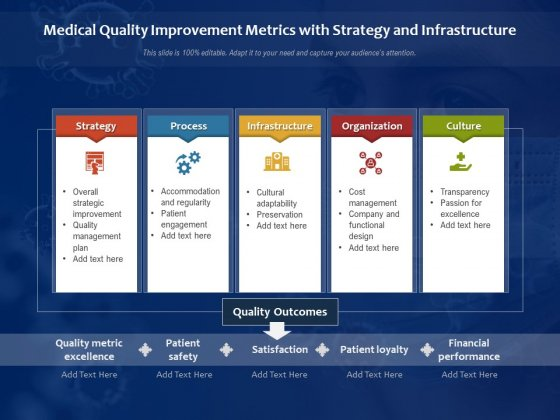 Medical Quality Improvement Metrics With Strategy And Infrastructure Ppt PowerPoint Presentation Gallery Samples PDF