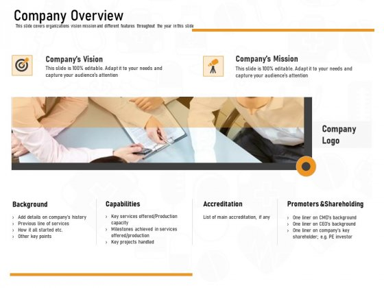Medicine Promotion Company Overview Ppt PowerPoint Presentation Outline Demonstration