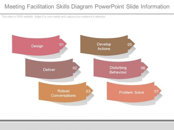 Meeting Facilitation Skills Diagram Powerpoint Slide Information