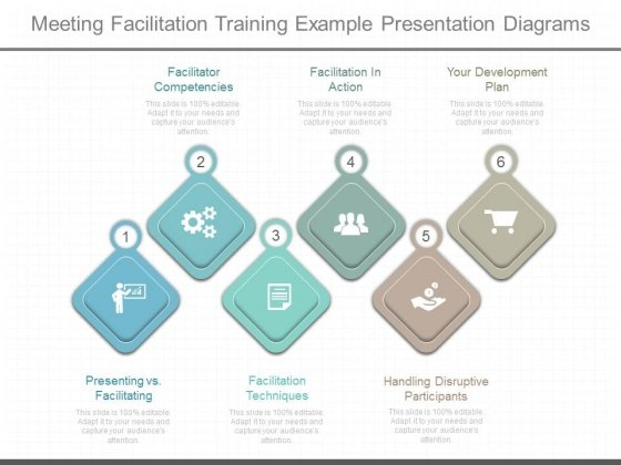 meeting facilitation training example presentation diagrams, Powerpoint templates