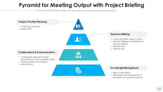 Meeting_Outcome_Global_Sales_Ppt_PowerPoint_Presentation_Complete_Deck_With_Slides_Slide_11