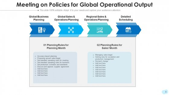 Meeting_Outcome_Global_Sales_Ppt_PowerPoint_Presentation_Complete_Deck_With_Slides_Slide_8
