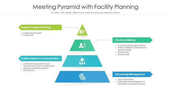 Meeting Pyramid With Facility Planning Ppt Gallery Good PDF