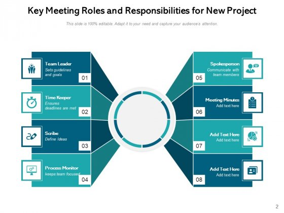 Meeting_Role_And_Responsibilities_Ppt_PowerPoint_Presentation_Complete_Deck_Slide_2