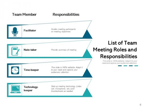 Meeting_Role_And_Responsibilities_Ppt_PowerPoint_Presentation_Complete_Deck_Slide_6