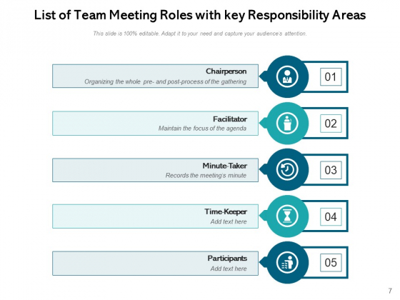 Meeting_Role_And_Responsibilities_Ppt_PowerPoint_Presentation_Complete_Deck_Slide_7