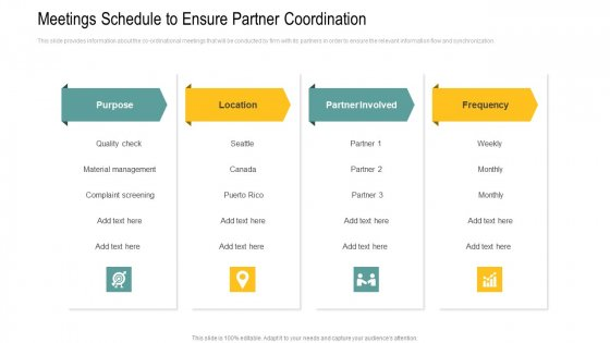 Meetings Schedule To Ensure Partner Coordination Add Infographics PDF