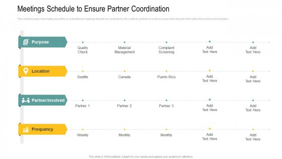 Meetings Schedule To Ensure Partner Coordination Ppt Infographics Brochure PDF