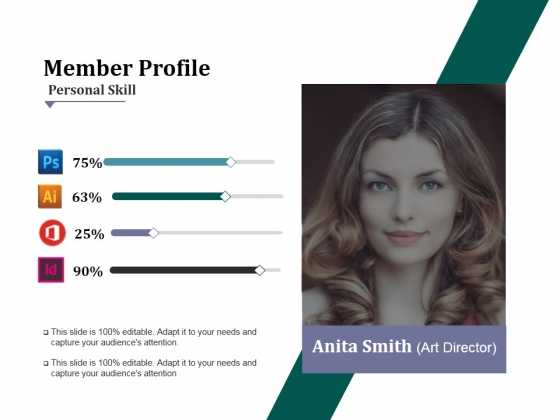 Member Profile Ppt PowerPoint Presentation Gallery Show