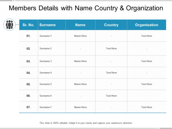 Members Details With Name Country And Organization Ppt Powerpoint Presentation Ideas Files