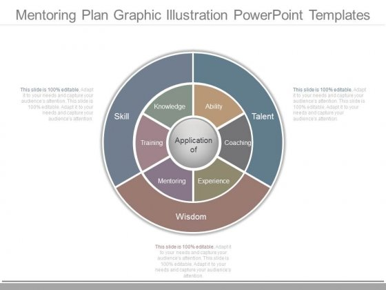 Mentoring Plan Graphic Illustration Powerpoint Templates