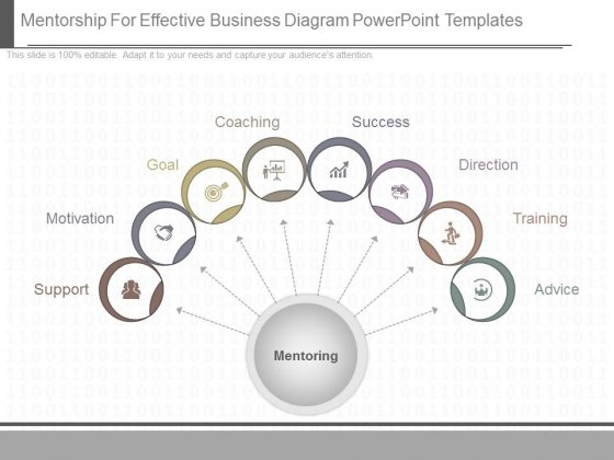 Mentorship For Effective Business Diagram Powerpoint Templates