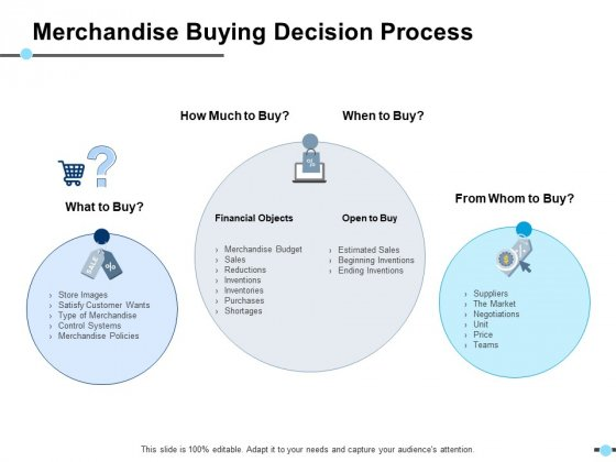 Merchandise Buying Decision Process Financial Objects Ppt PowerPoint Presentation Infographics Example