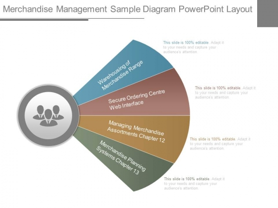 Merchandise Management Sample Diagram Powerpoint Layout
