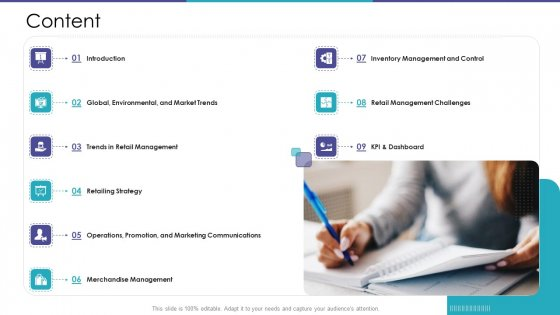 Merchandising Business Analysis Content Ppt Portfolio Files PDF