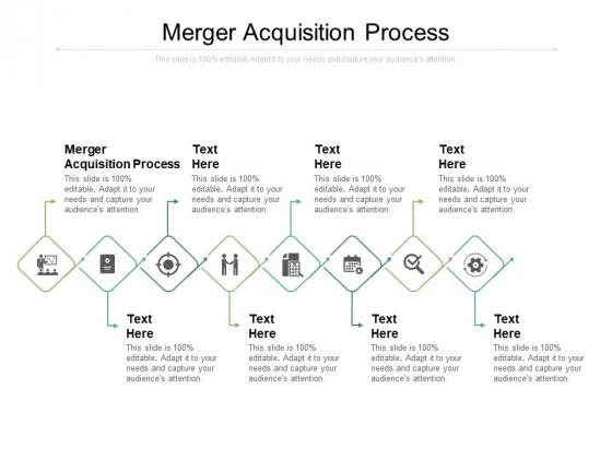 Merger Acquisition Process Ppt PowerPoint Presentation Infographics Portrait Cpb