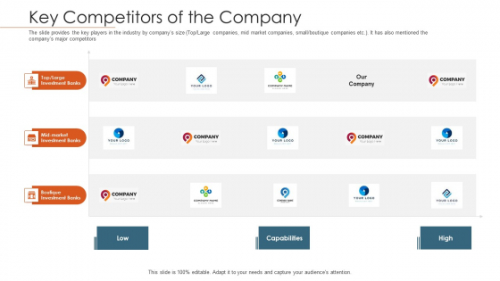 Merger Agreement Pitch Deck Key Competitors Of The Company Themes PDF
