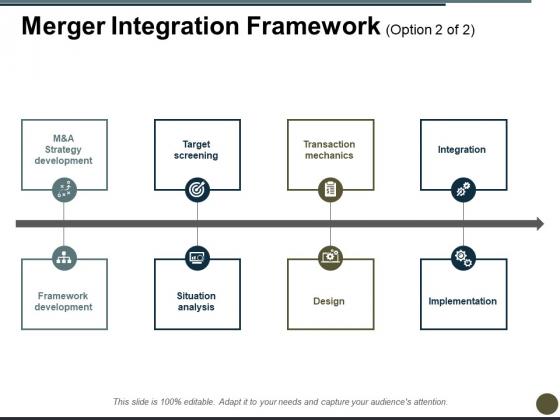 Merger Integration Framework Transaction Mechanics Ppt PowerPoint Presentation Icon Brochure