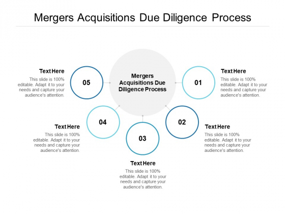 Mergers Acquisitions Due Diligence Process Ppt PowerPoint Presentation Layouts Slideshow Cpb