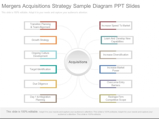 Mergers Acquisitions Strategy Sample Diagram Ppt Slides