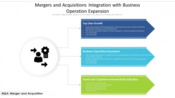 Mergers And Acquisitions Integration With Business Operation Epansion Designs PDF