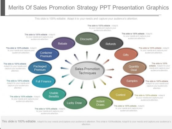 Merits Of Sales Promotion Strategy Ppt Presentation Graphics