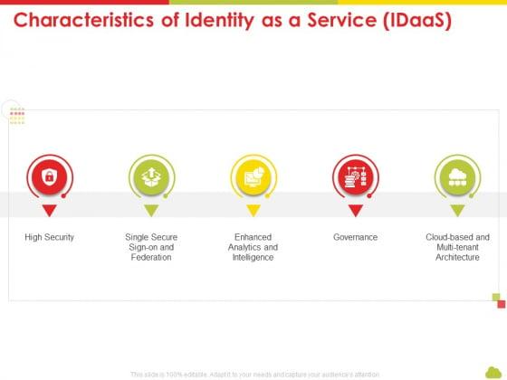 Mesh Computing Technology Hybrid Private Public Iaas Paas Saas Workplan Characteristics Of Identity As A Service Idaas Diagrams PDF