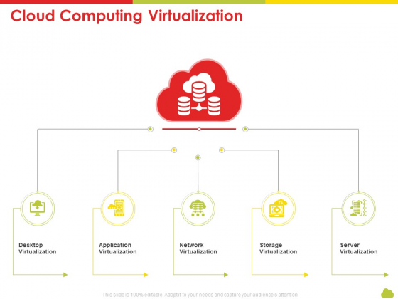 Mesh Computing Technology Hybrid Private Public Iaas Paas Saas Workplan Cloud Computing Virtualization Topics PDF