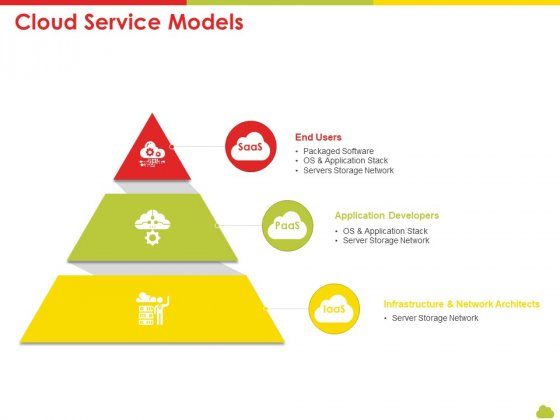 Mesh Computing Technology Hybrid Private Public Iaas Paas Saas Workplan Cloud Service Models Inspiration PDF
