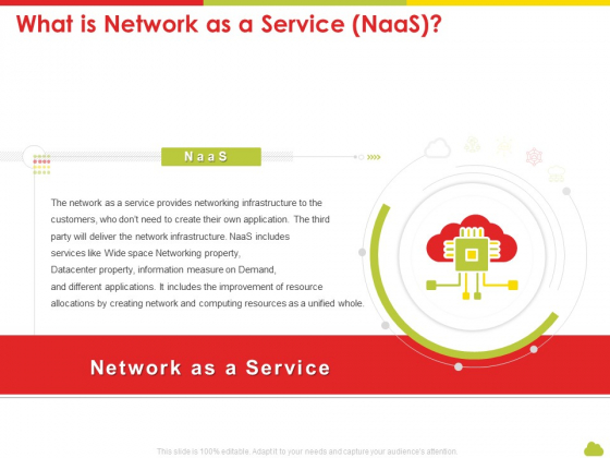 Mesh Computing Technology Hybrid Private Public Iaas Paas Saas Workplan What Is Network As A Service Naas Background PDF