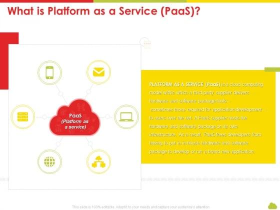 Mesh Computing Technology Hybrid Private Public Iaas Paas Saas Workplan What Is Platform As A Service Paas Demonstration PDF
