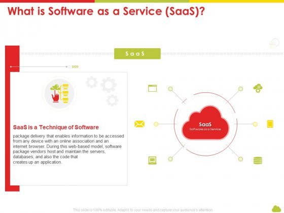 Mesh Computing Technology Hybrid Private Public Iaas Paas Saas Workplan What Is Software As A Service Saas Rules PDF