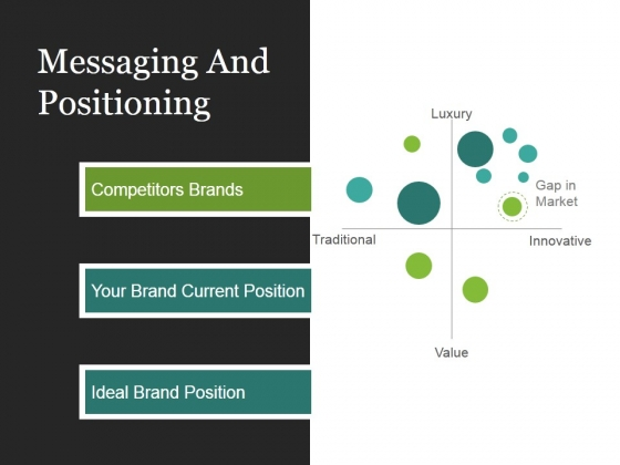Messaging And Positioning Template 1 Ppt PowerPoint Presentation Model