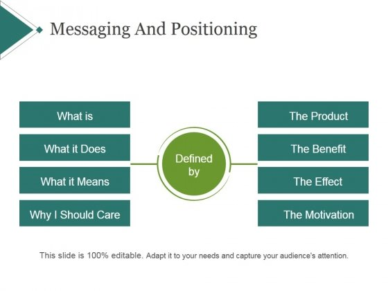 Messaging And Positioning Template 2 Ppt PowerPoint Presentation Show